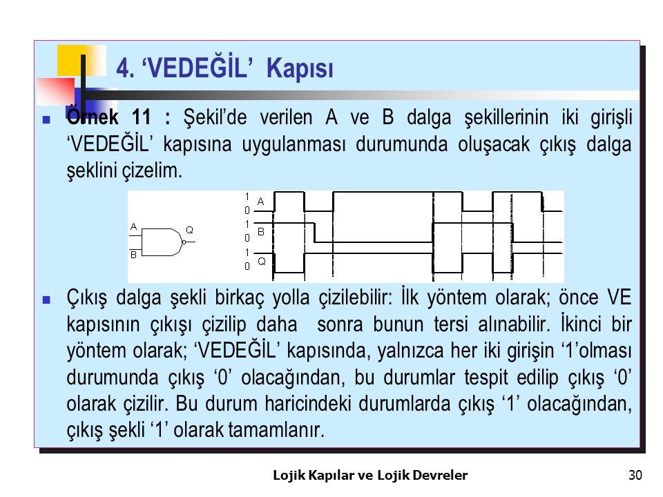 Lojik Kapılar ve Lojik Devreler30 4. 'VEDEĞİL' Kapısı Örnek 11 : Şekil'de verilen A ve B dalga şekillerinin iki girişli 'VEDEĞİL' kapısına uygulanması