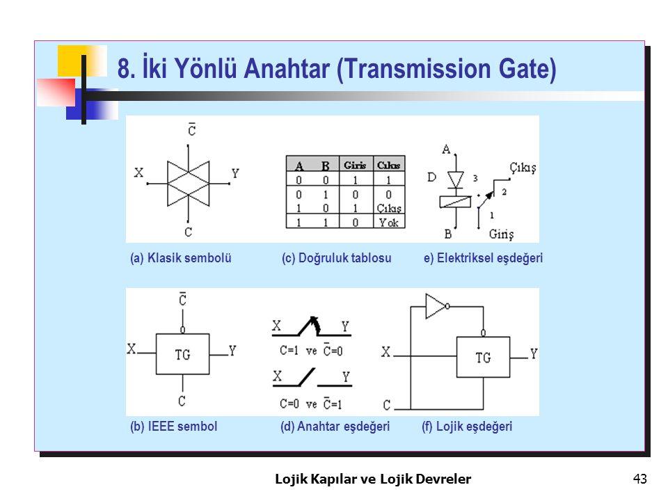 Lojik Kapılar ve Lojik Devreler43 8. İki Yönlü Anahtar (Transmission Gate) (a) Klasik sembolü (c) Doğruluk tablosu e) Elektriksel eşdeğeri (b) IEEE se