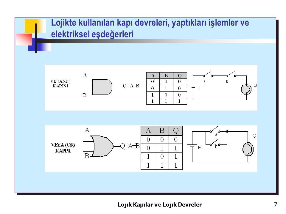 Lojikte kullanılan kapı devreleri, yaptıkları işlemler ve elektriksel eşdeğerleri Lojik Kapılar ve Lojik Devreler7