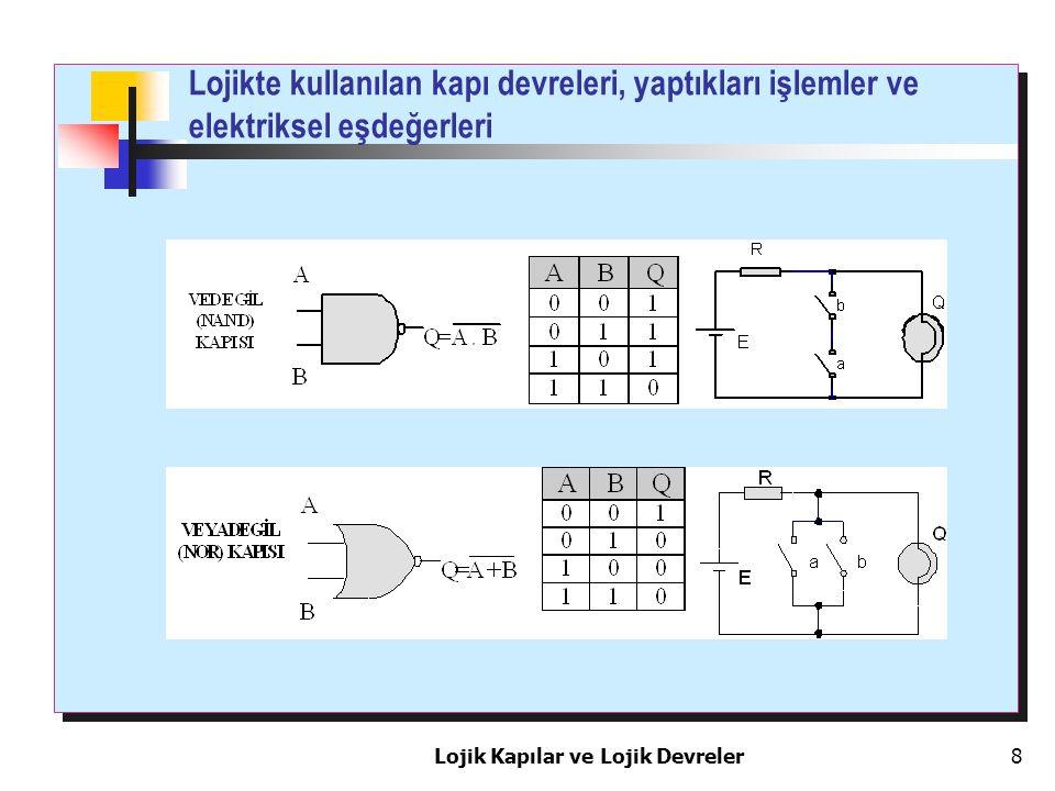 Lojikte kullanılan kapı devreleri, yaptıkları işlemler ve elektriksel eşdeğerleri Lojik Kapılar ve Lojik Devreler8