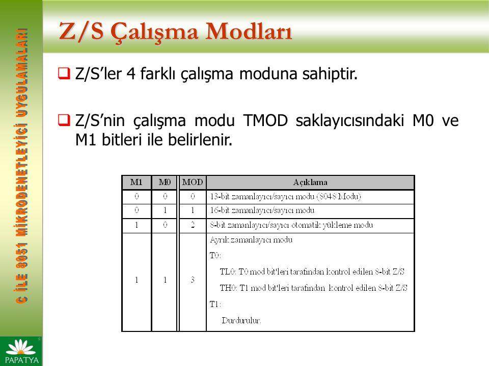 Z/S Çalışma Modları  Z/S'ler 4 farklı çalışma moduna sahiptir.