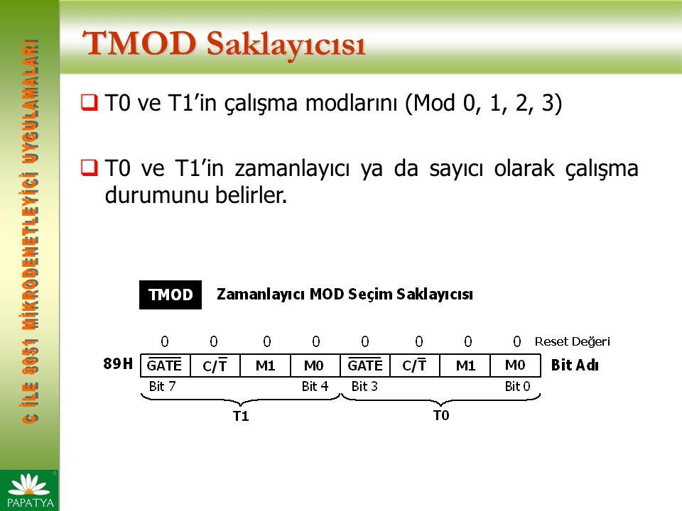 TMOD Saklayıcısı  T0 ve T1'in çalışma modlarını (Mod 0, 1, 2, 3)  T0 ve T1'in zamanlayıcı ya da sayıcı olarak çalışma durumunu belirler.