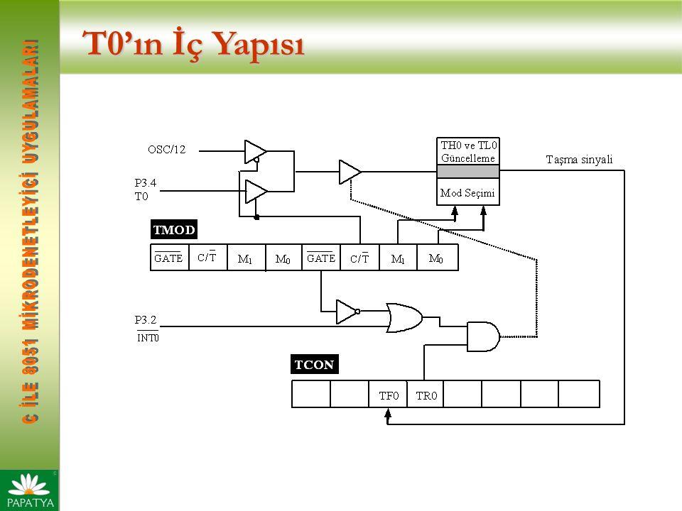 T0'ın İç Yapısı