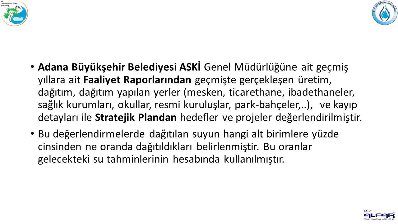 Adana Büyükşehir Belediyesi ASKİ Genel Müdürlüğüne ait geçmiş yıllara ait Faaliyet Raporlarından geçmişte gerçekleşen üretim, dağıtım, dağıtım yapılan yerler (mesken, ticarethane, ibadethaneler, sağlık kurumları, okullar, resmi kuruluşlar, park-bahçeler,..), ve kayıp detayları ile Stratejik Plandan hedefler ve projeler değerlendirilmiştir.