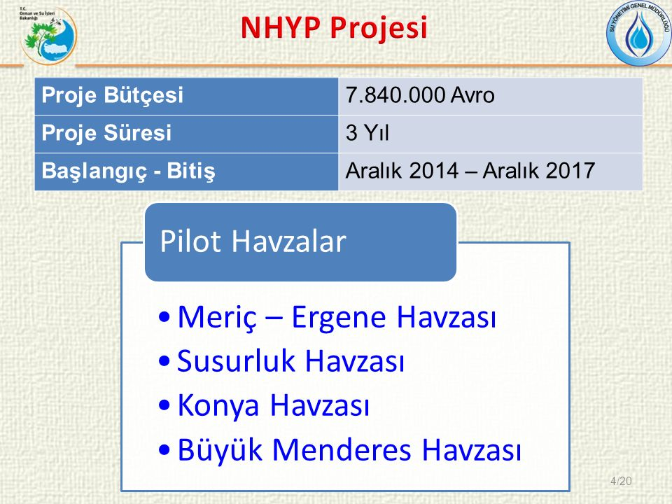 4/20 Proje Bütçesi7.840.000 Avro Proje Süresi3 Yıl Başlangıç - BitişAralık 2014 – Aralık 2017 Meriç – Ergene Havzası Susurluk Havzası Konya Havzası Büyük Menderes Havzası Pilot Havzalar