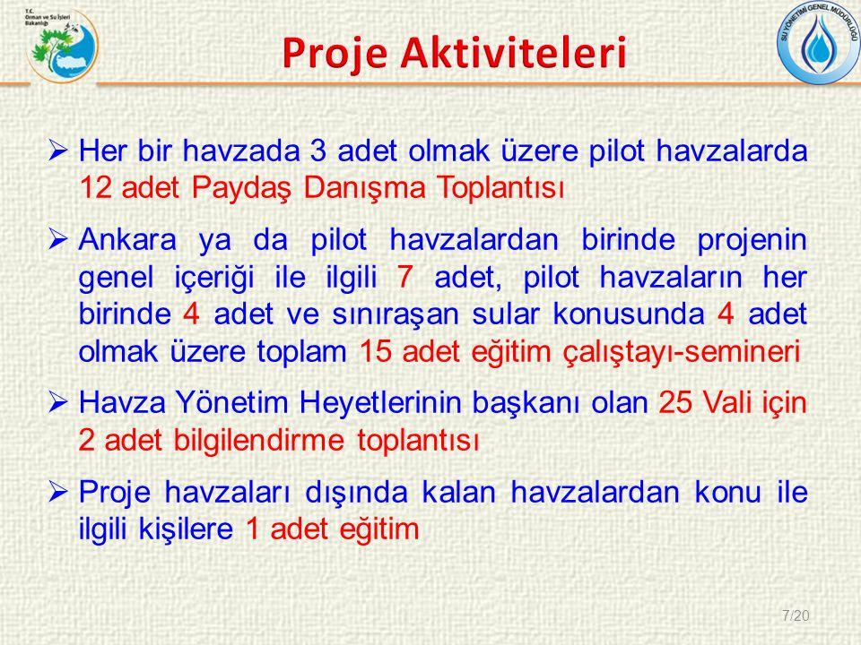  Her bir havzada 3 adet olmak üzere pilot havzalarda 12 adet Paydaş Danışma Toplantısı  Ankara ya da pilot havzalardan birinde projenin genel içeriği ile ilgili 7 adet, pilot havzaların her birinde 4 adet ve sınıraşan sular konusunda 4 adet olmak üzere toplam 15 adet eğitim çalıştayı-semineri  Havza Yönetim Heyetlerinin başkanı olan 25 Vali için 2 adet bilgilendirme toplantısı  Proje havzaları dışında kalan havzalardan konu ile ilgili kişilere 1 adet eğitim 7/20