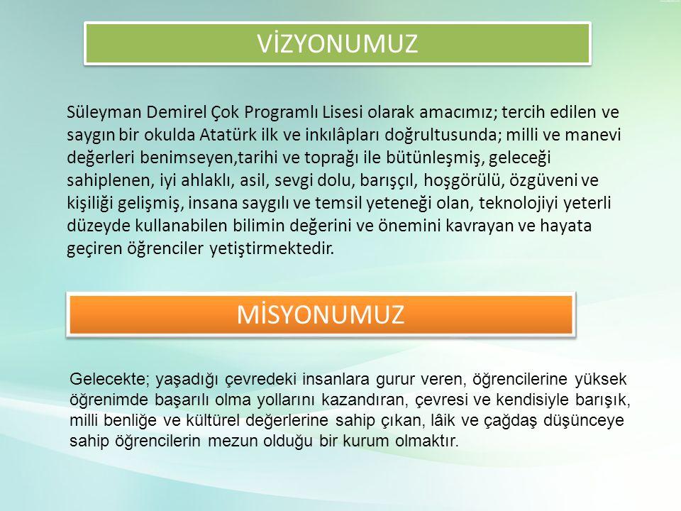 Süleyman Demirel Çok Programlı Lisesi olarak amacımız; tercih edilen ve saygın bir okulda Atatürk ilk ve inkılâpları doğrultusunda; milli ve manevi de