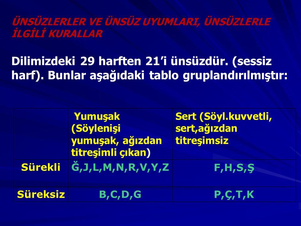 ÜNSÜZLERLER VE ÜNSÜZ UYUMLARI, ÜNSÜZLERLE İLGİLİ KURALLAR Dilimizdeki 29 harften 21'i ünsüzdür. (sessiz harf). Bunlar aşağıdaki tablo gruplandırılmışt