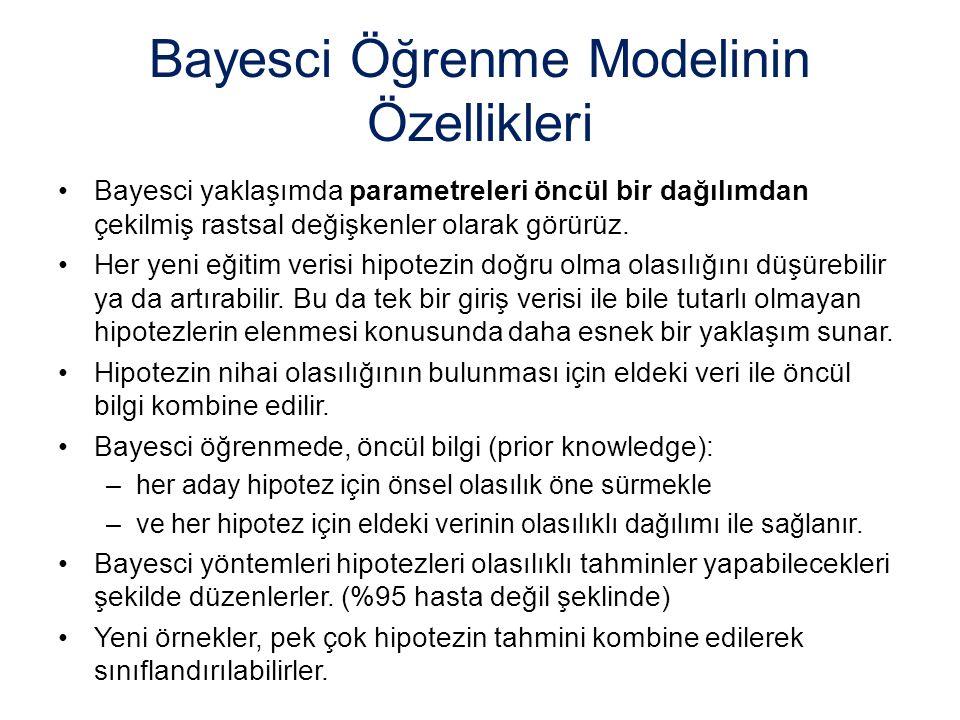 Bayesci Öğrenme Modelinin Özellikleri Bayesci yaklaşımda parametreleri öncül bir dağılımdan çekilmiş rastsal değişkenler olarak görürüz. Her yeni eğit
