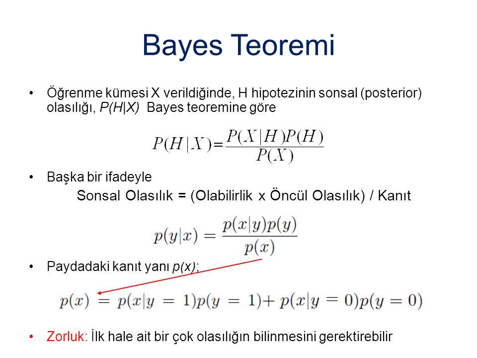 Bayes Teoremi Öğrenme kümesi X verildiğinde, H hipotezinin sonsal (posterior) olasılığı, P(H|X) Bayes teoremine göre Başka bir ifadeyle Sonsal Olasılı