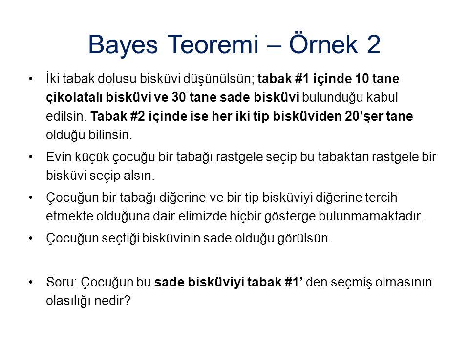 Bayes Teoremi – Örnek 2 İki tabak dolusu bisküvi düşünülsün; tabak #1 içinde 10 tane çikolatalı bisküvi ve 30 tane sade bisküvi bulunduğu kabul edilsi