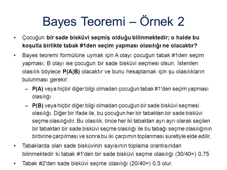 Bayes Teoremi – Örnek 2 Çocuğun bir sade bisküvi seçmiş olduğu bilinmektedir; o halde bu koşulla birlikte tabak #1den seçim yapması olasılığı ne olaca