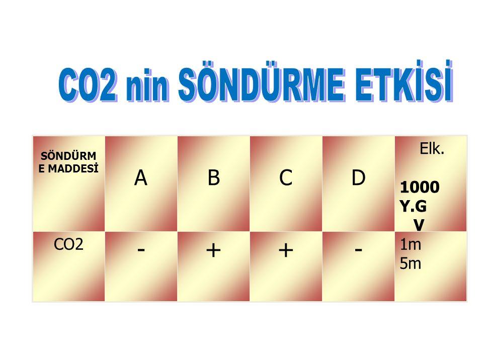 1m 5m -++- CO2 Elk. 1000 Y.G V DCBA SÖNDÜRM E MADDESİ