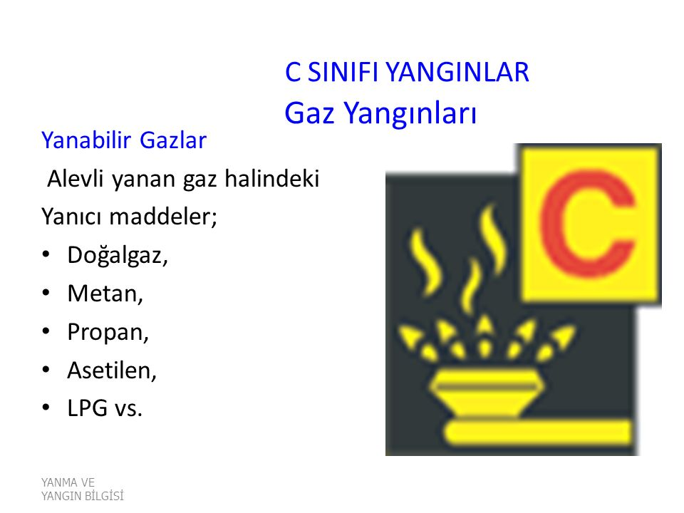 C SINIFI YANGINLAR Gaz Yangınları Yanabilir Gazlar Alevli yanan gaz halindeki Yanıcı maddeler; Doğalgaz, Metan, Propan, Asetilen, LPG vs. YANMA VE YAN
