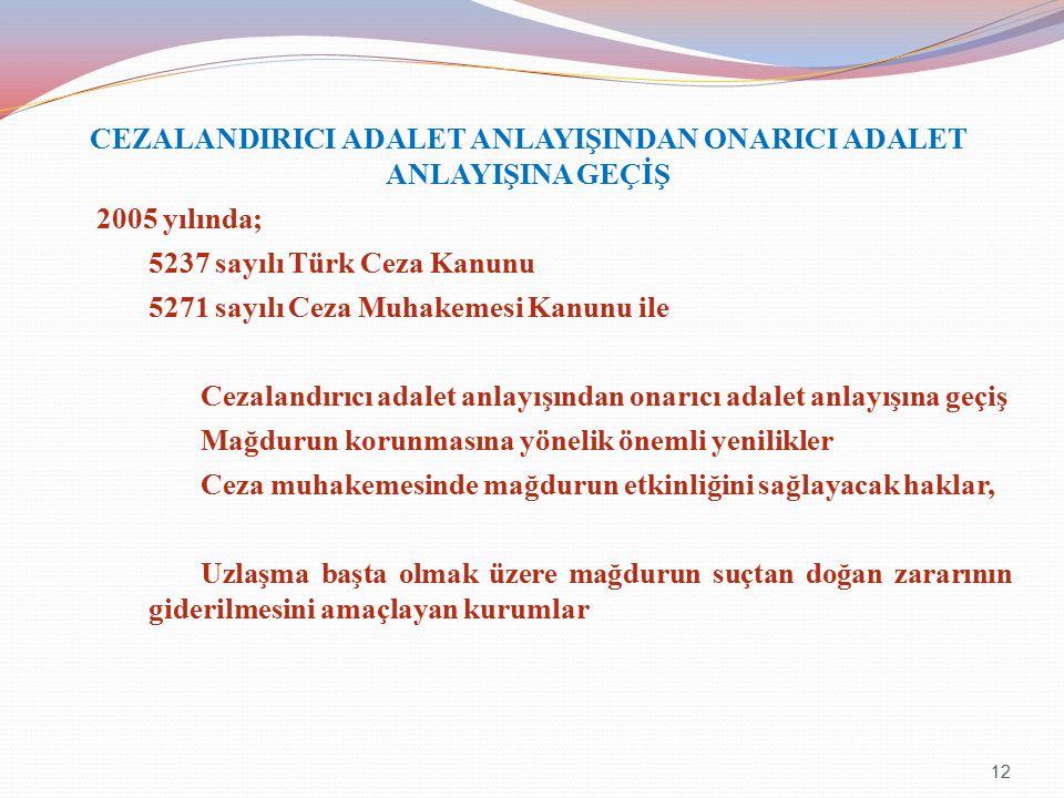 CEZALANDIRICI ADALET ANLAYIŞINDAN ONARICI ADALET ANLAYIŞINA GEÇİŞ 2005 yılında; 5237 sayılı Türk Ceza Kanunu 5271 sayılı Ceza Muhakemesi Kanunu ile Cezalandırıcı adalet anlayışından onarıcı adalet anlayışına geçiş Mağdurun korunmasına yönelik önemli yenilikler Ceza muhakemesinde mağdurun etkinliğini sağlayacak haklar, Uzlaşma başta olmak üzere mağdurun suçtan doğan zararının giderilmesini amaçlayan kurumlar 12