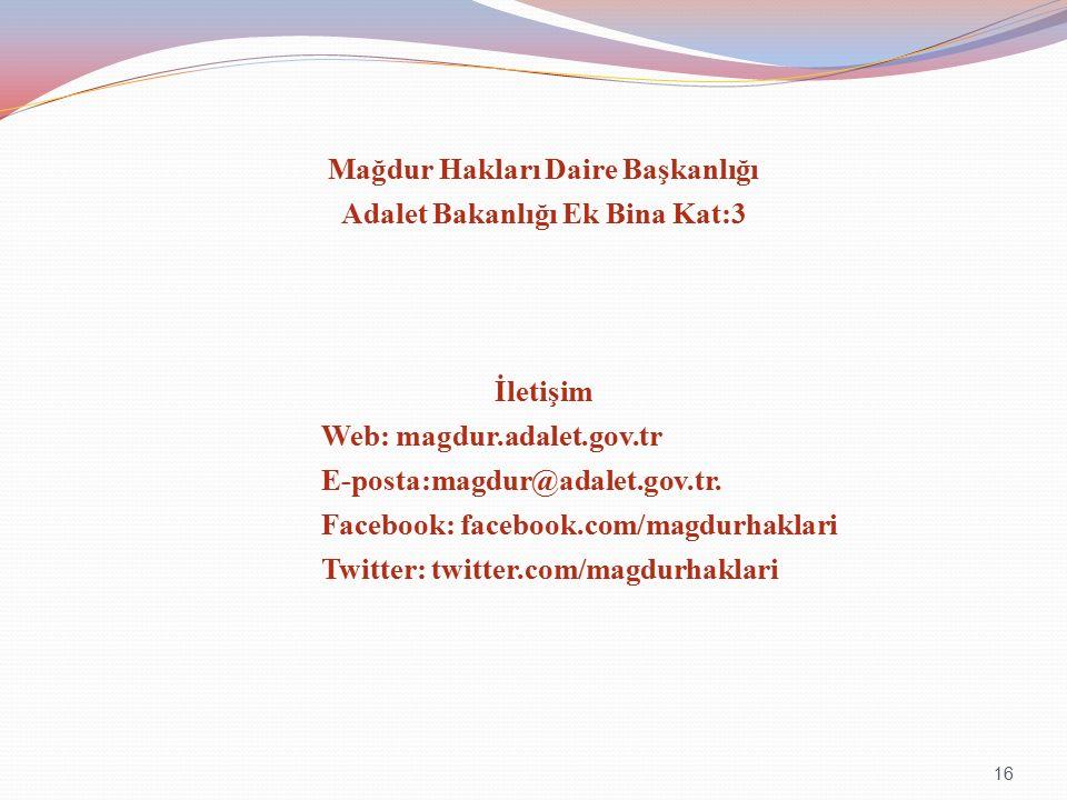 16 Mağdur Hakları Daire Başkanlığı Adalet Bakanlığı Ek Bina Kat:3 İletişim Web: magdur.adalet.gov.tr E-posta:magdur@adalet.gov.tr.