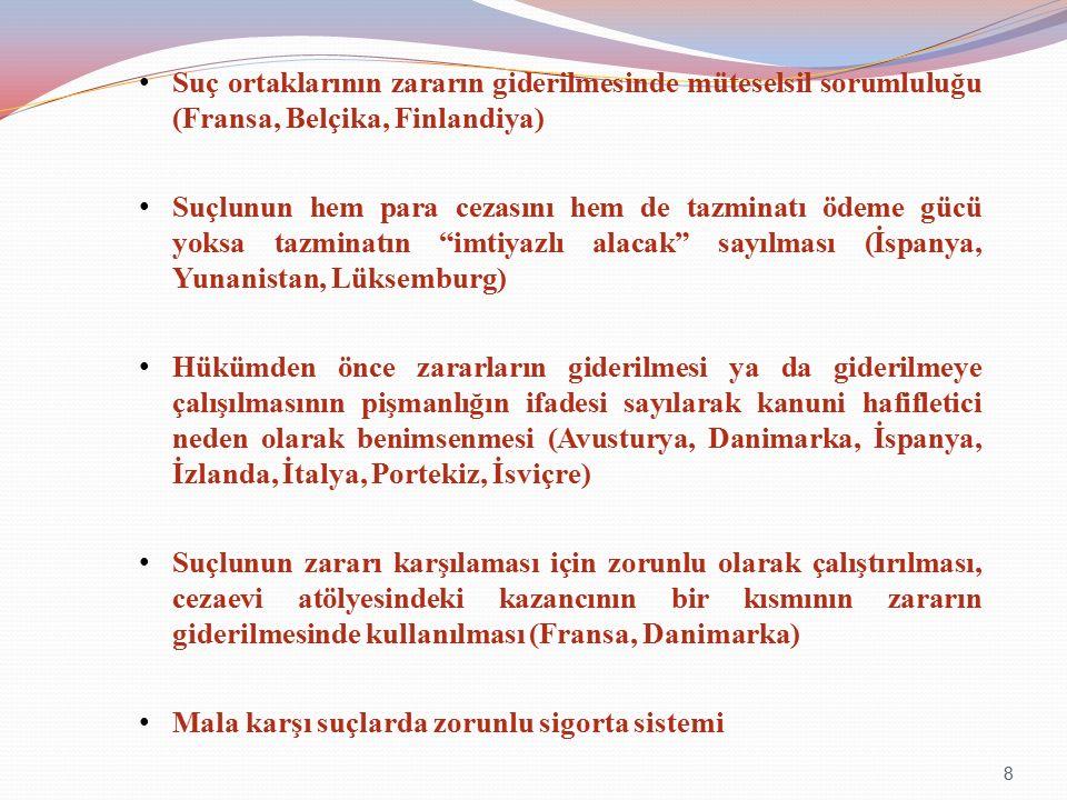 Suç ortaklarının zararın giderilmesinde müteselsil sorumluluğu (Fransa, Belçika, Finlandiya) Suçlunun hem para cezasını hem de tazminatı ödeme gücü yoksa tazminatın imtiyazlı alacak sayılması (İspanya, Yunanistan, Lüksemburg) Hükümden önce zararların giderilmesi ya da giderilmeye çalışılmasının pişmanlığın ifadesi sayılarak kanuni hafifletici neden olarak benimsenmesi (Avusturya, Danimarka, İspanya, İzlanda, İtalya, Portekiz, İsviçre) Suçlunun zararı karşılaması için zorunlu olarak çalıştırılması, cezaevi atölyesindeki kazancının bir kısmının zararın giderilmesinde kullanılması (Fransa, Danimarka) Mala karşı suçlarda zorunlu sigorta sistemi 8