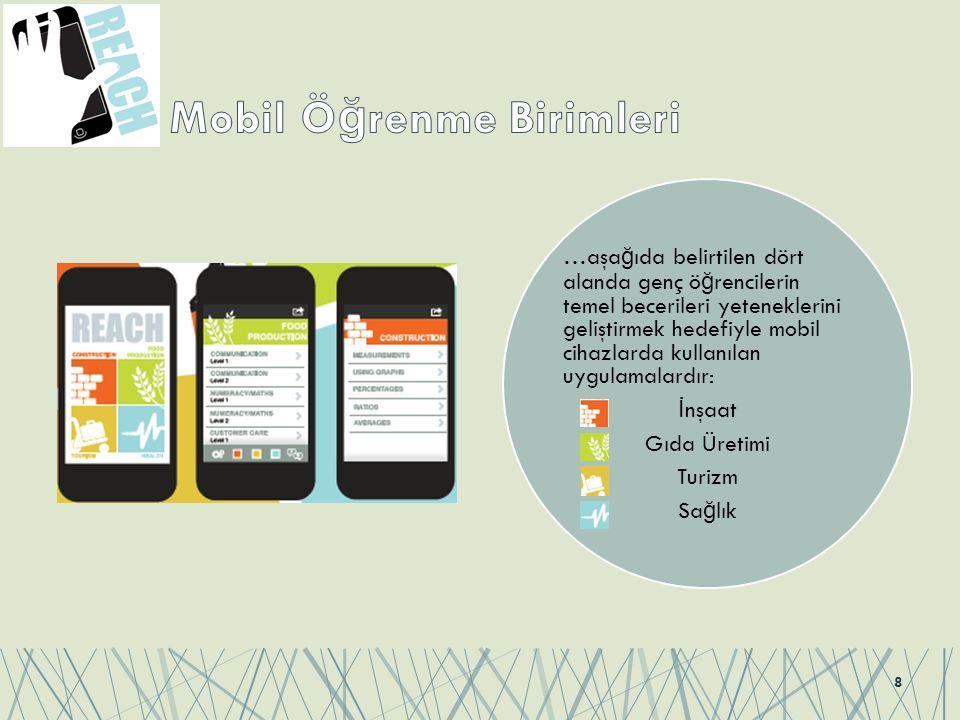 …aşa ğ ıda belirtilen dört alanda genç ö ğ rencilerin temel becerileri yeteneklerini geliştirmek hedefiyle mobil cihazlarda kullanılan uygulamalardır: