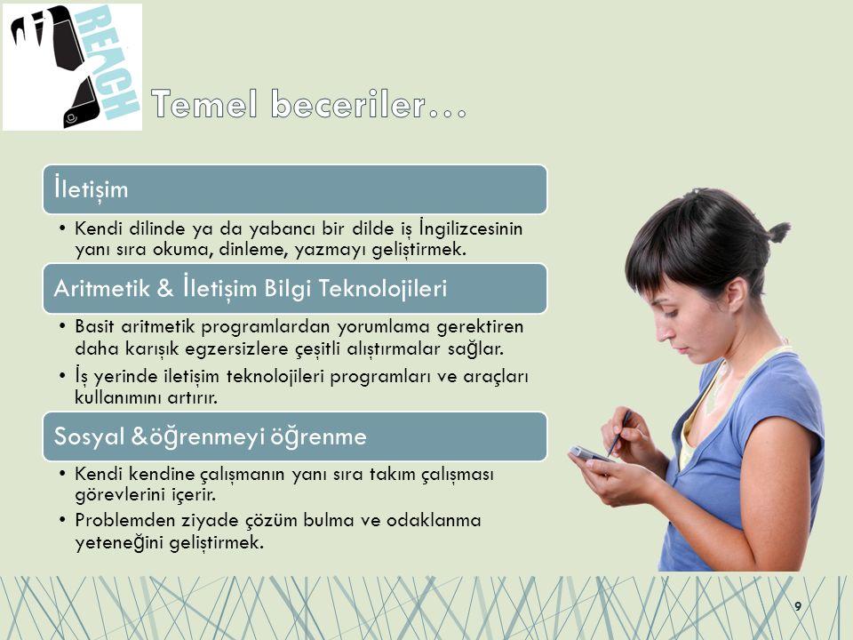 9 İ letişim Kendi dilinde ya da yabancı bir dilde iş İ ngilizcesinin yanı sıra okuma, dinleme, yazmayı geliştirmek. Aritmetik & İ letişim Bilgi Teknol