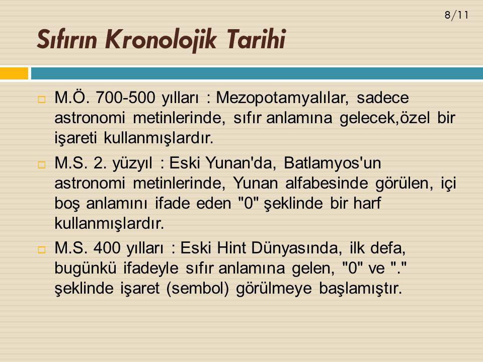 Sıfırın Kronolojik Tarihi  M.S.