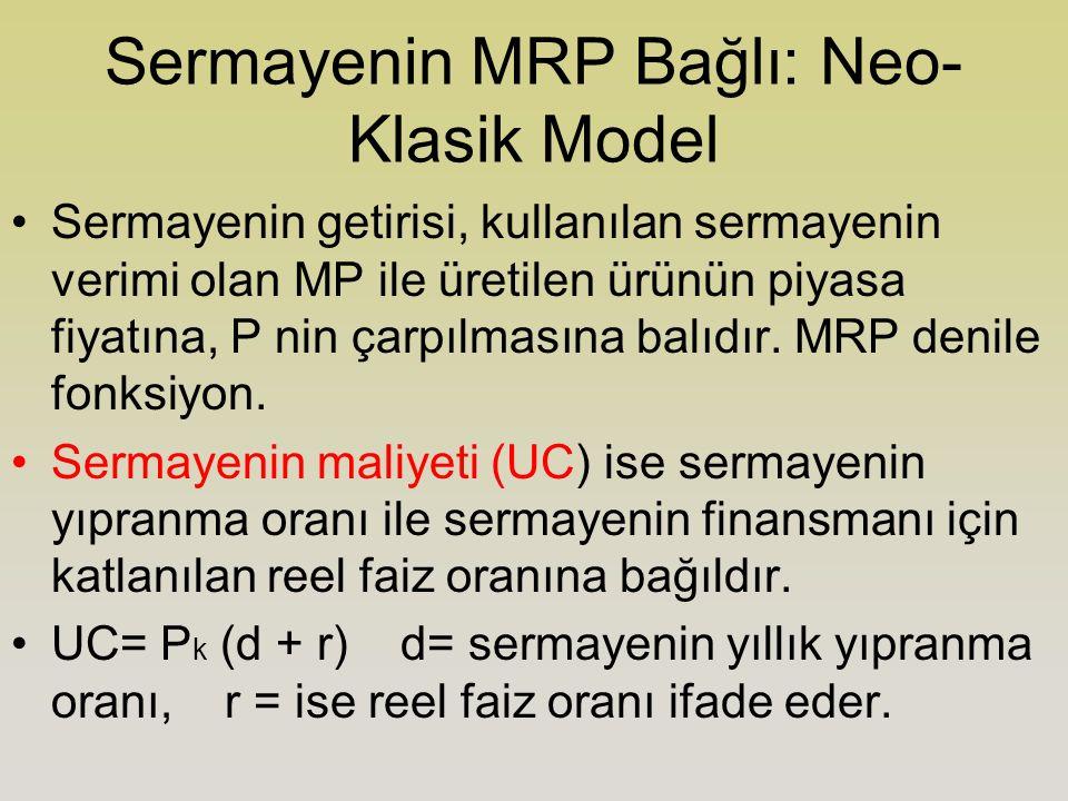 Sermayenin MRP Bağlı: Neo- Klasik Model Sermayenin getirisi, kullanılan sermayenin verimi olan MP ile üretilen ürünün piyasa fiyatına, P nin çarpılmas