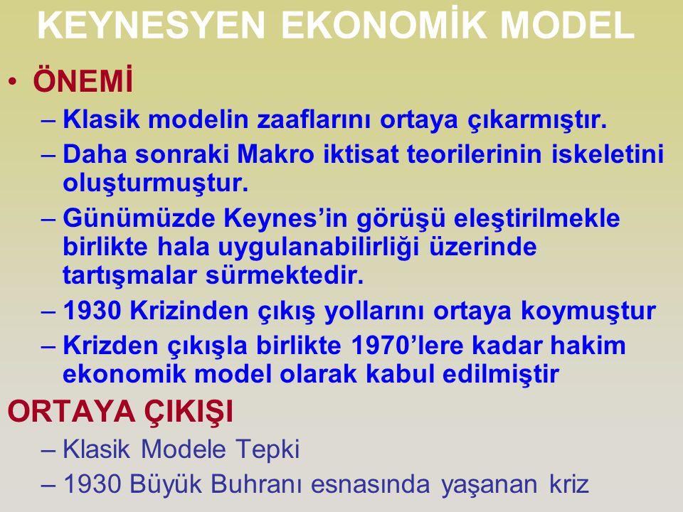 AE =Y = C+ I+G+(X-M) Y= Ā Y = 250+0,75Y+150+200+(50-[10+0,1Y]) Y = 640 Y=640*2 Y=1280
