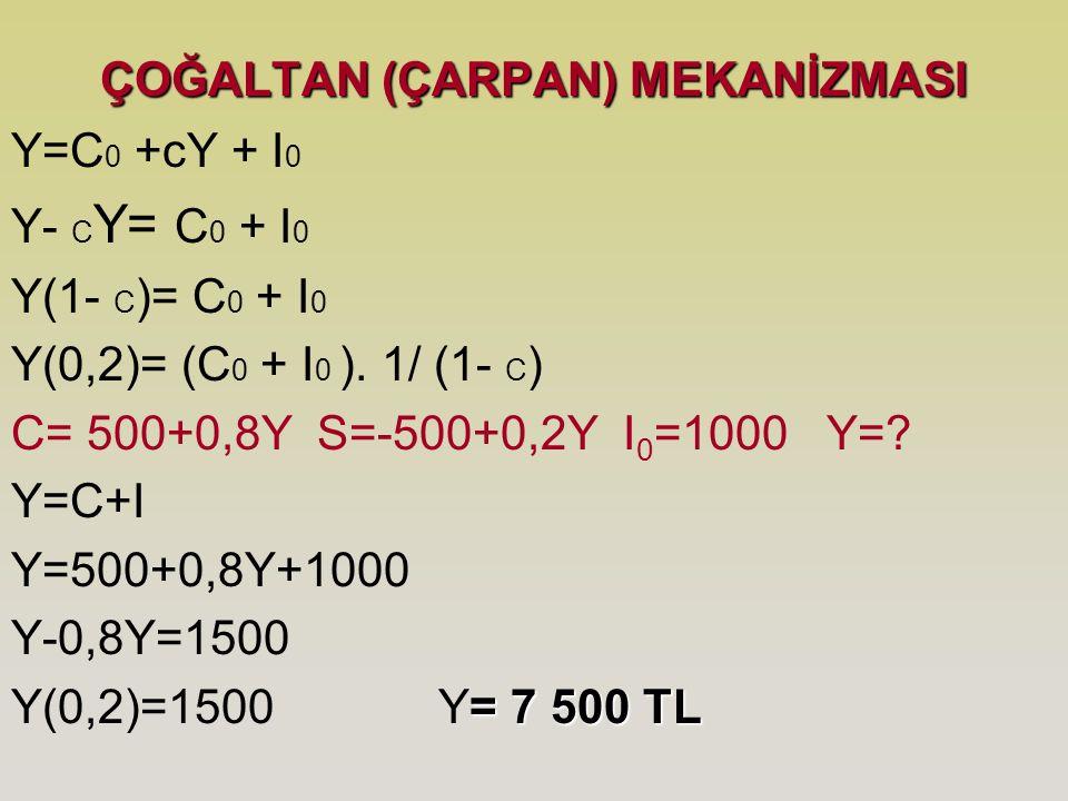 ÇOĞALTAN (ÇARPAN) MEKANİZMASI Y=C 0 +cY + I 0 Y- C Y= C 0 + I 0 Y(1- C )= C 0 + I 0 Y(0,2)= (C 0 + I 0 ). 1/ (1- C ) C= 500+0,8Y S=-500+0,2Y I 0 =1000