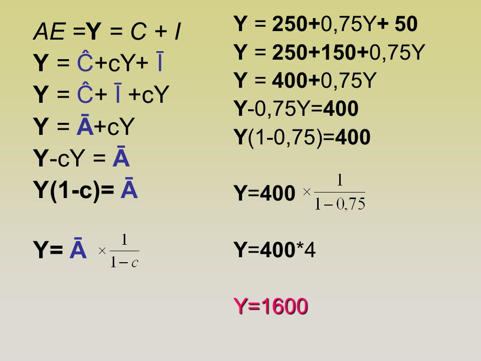 AE =Y = C + I Y = Ĉ+cY+ Ī Y = Ĉ+ Ī +cY Y = Ā+cY Y-cY = Ā Y(1-c)= Ā Y= Ā Y = 250+0,75Y+ 50 Y = 250+150+0,75Y Y = 400+0,75Y Y-0,75Y=400 Y(1-0,75)=400 Y=400 Y=400*4 Y=1600
