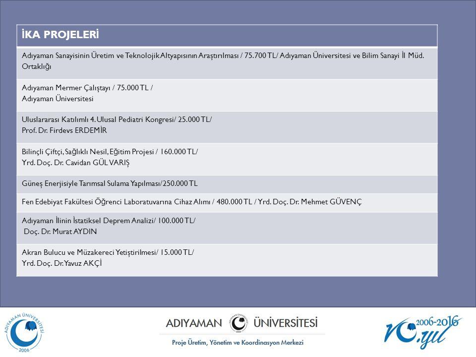 İ KA PROJELER İ Adıyaman Sanayisinin Üretim ve Teknolojik Altyapısının Araştırılması / 75.700 TL/ Adıyaman Üniversitesi ve Bilim Sanayi İ l Müd. Ortak