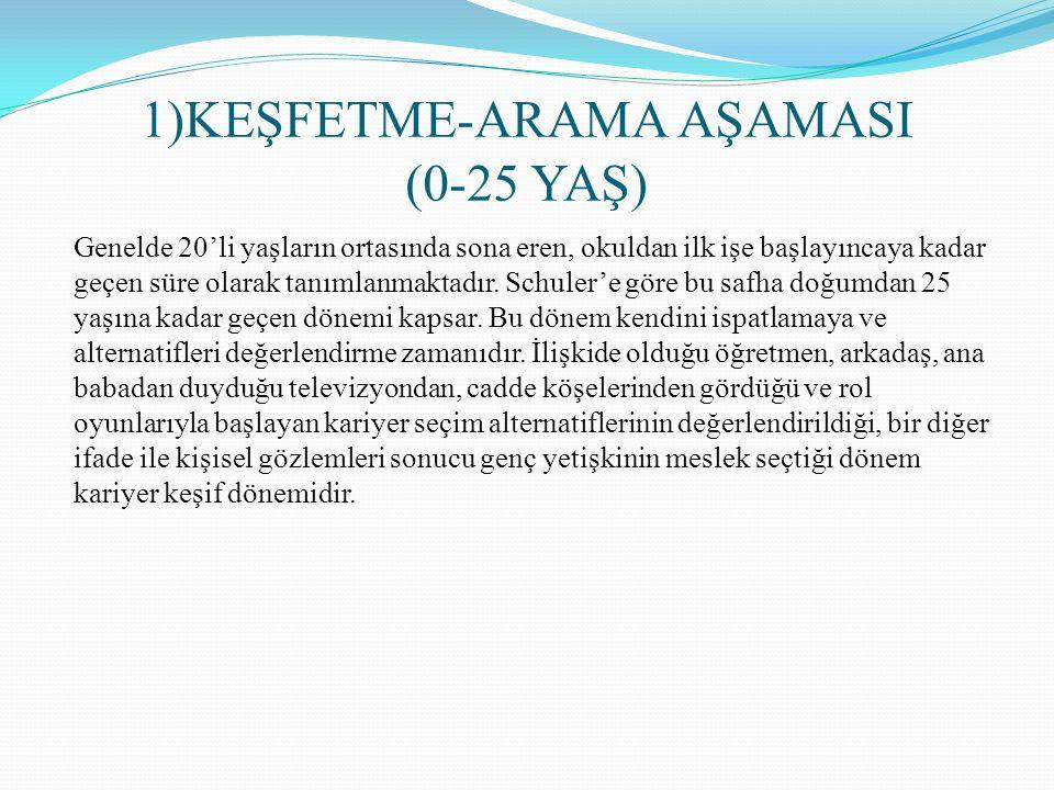 1)KEŞFETME-ARAMA AŞAMASI (0-25 YAŞ) Genelde 20'li yaşların ortasında sona eren, okuldan ilk işe başlayıncaya kadar geçen süre olarak tanımlanmaktadır.