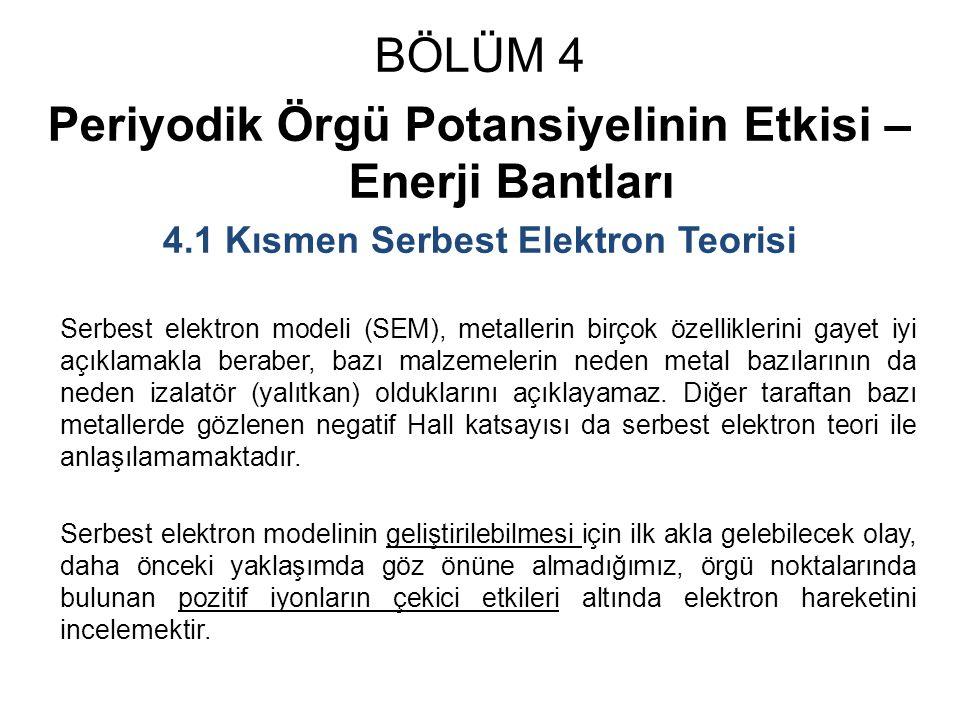 4.1 Kısmen Serbest Elektron Teorisi BÖLÜM 4 Periyodik Örgü Potansiyelinin Etkisi – Enerji Bantları Serbest elektron modeli (SEM), metallerin birçok öz