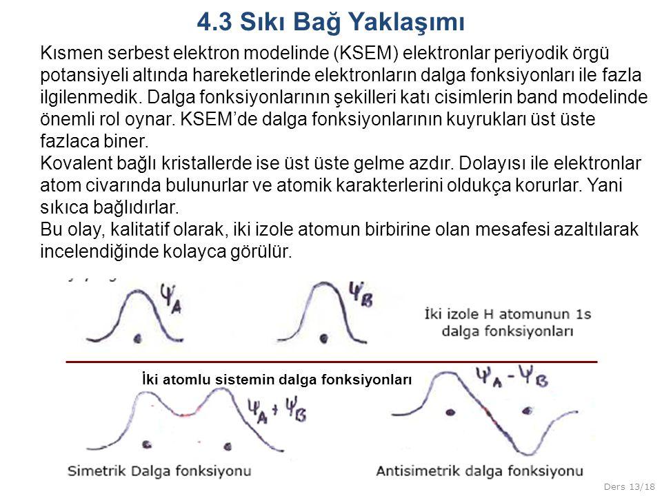 Ders 13/18 4.3 Sıkı Bağ Yaklaşımı Kısmen serbest elektron modelinde (KSEM) elektronlar periyodik örgü potansiyeli altında hareketlerinde elektronların dalga fonksiyonları ile fazla ilgilenmedik.