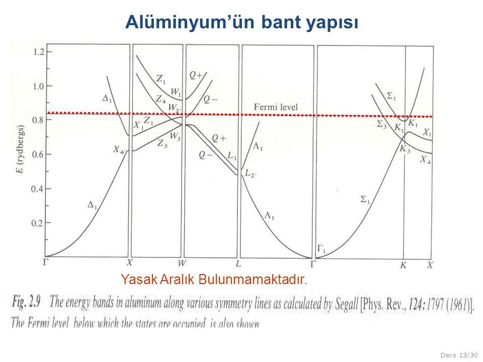 Ders 13/30 Alüminyum'ün bant yapısı Yasak Aralık Bulunmamaktadır.