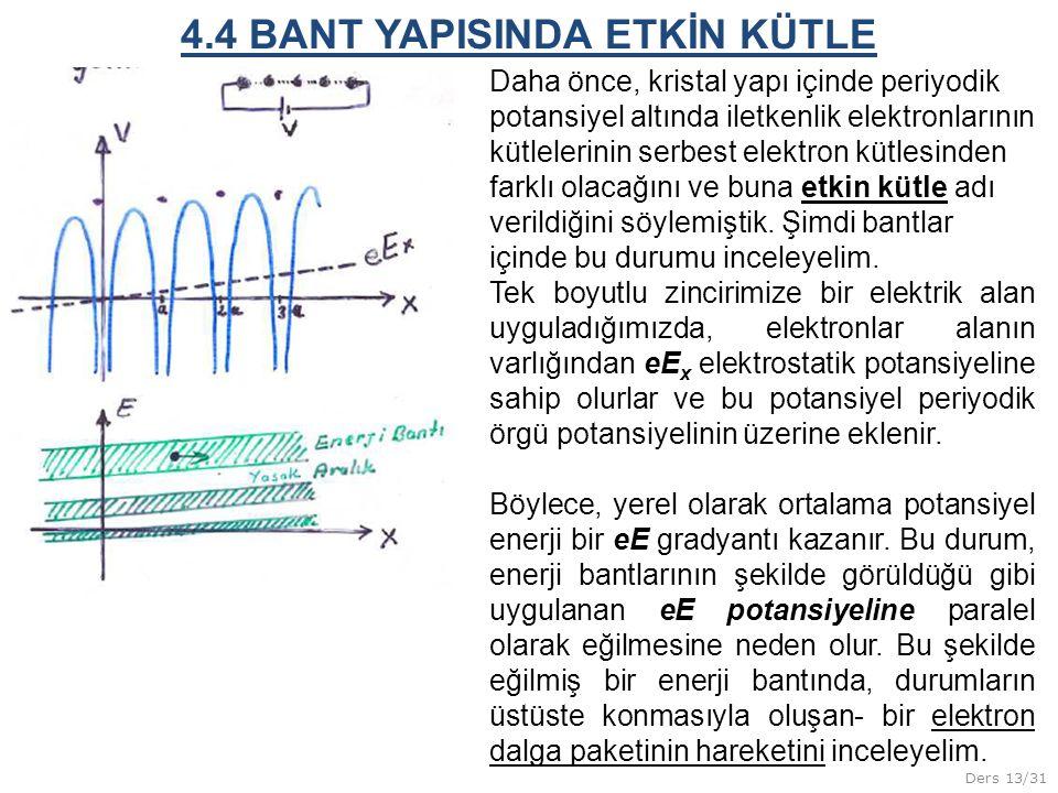 Ders 13/31 4.4 BANT YAPISINDA ETKİN KÜTLE Tek boyutlu zincirimize bir elektrik alan uyguladığımızda, elektronlar alanın varlığından eE x elektrostatik potansiyeline sahip olurlar ve bu potansiyel periyodik örgü potansiyelinin üzerine eklenir.