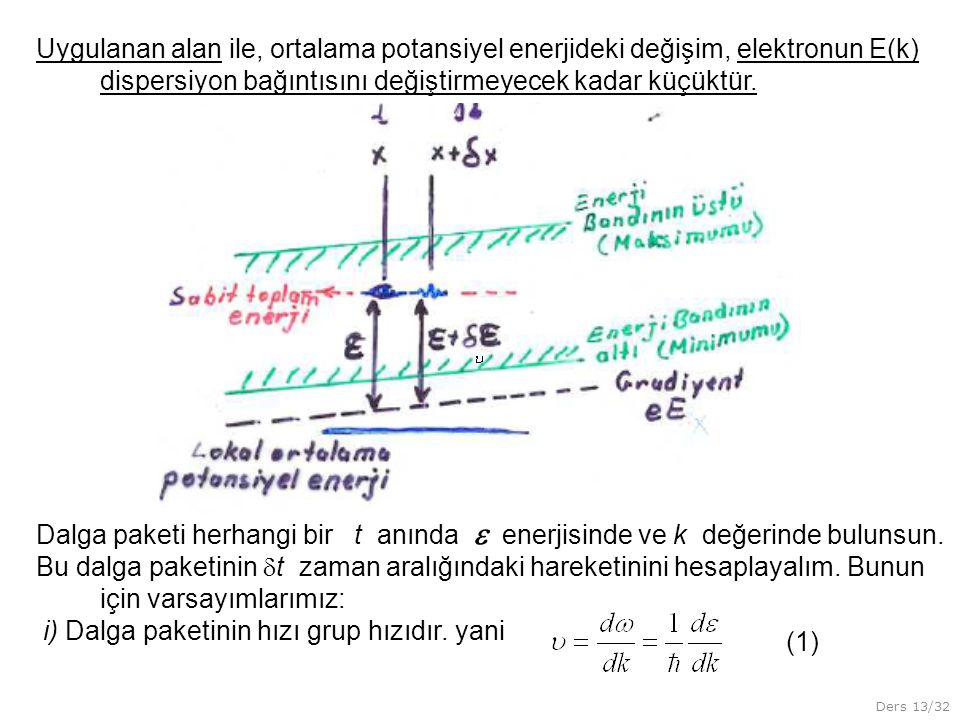 Ders 13/32 Dalga paketi herhangi bir t anında  enerjisinde ve k değerinde bulunsun. Bu dalga paketinin  t zaman aralığındaki hareketinini hesaplayal