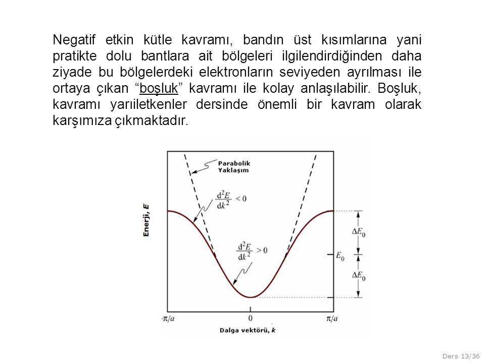 Ders 13/36 Negatif etkin kütle kavramı, bandın üst kısımlarına yani pratikte dolu bantlara ait bölgeleri ilgilendirdiğinden daha ziyade bu bölgelerdek