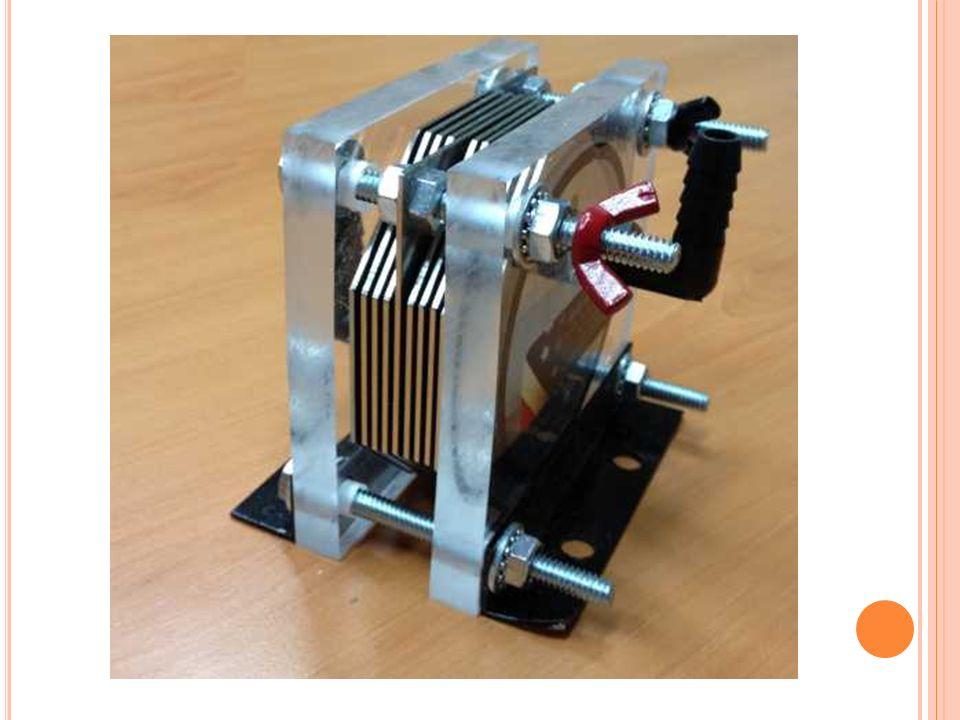 Yakıt Pili Çeşitleri: Alkali Yakıt Pili (AFC) Fosforik Asit Yakıt Pili(PAFC) Katı Oksitli Yakıt Pilleri (SOFC) Proton Değişim Membranlı Yakıt Pili (PEMFC)