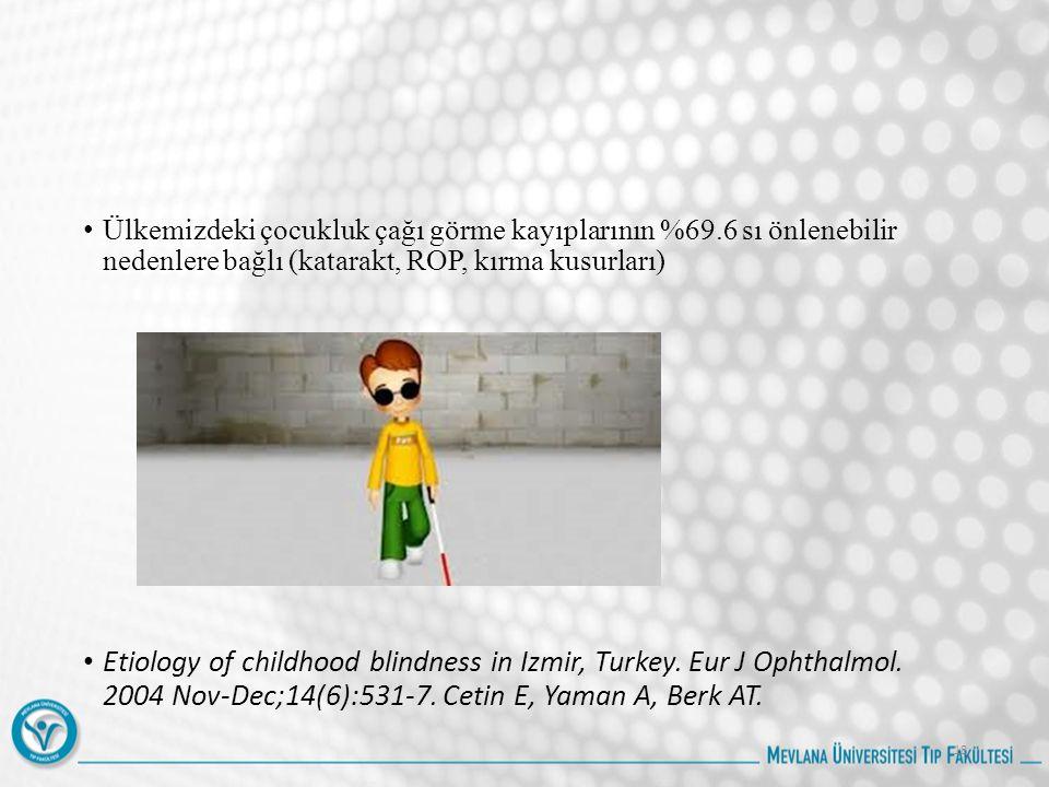 Ülkemizdeki çocukluk çağı görme kayıplarının %69.6 sı önlenebilir nedenlere bağlı (katarakt, ROP, kırma kusurları) Etiology of childhood blindness in