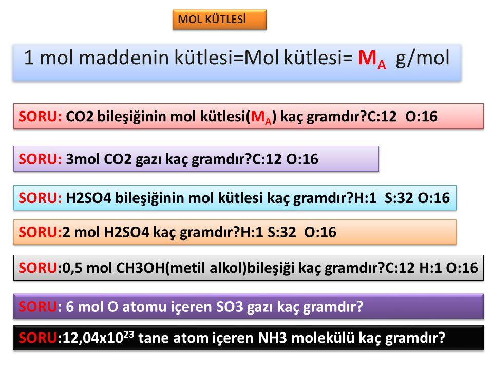 1 mol maddenin kütlesi=Mol kütlesi= M A g/mol MOL KÜTLESİ SORU: CO2 bileşiğinin mol kütlesi(M A ) kaç gramdır?C:12 O:16 SORU: 3mol CO2 gazı kaç gramdır?C:12 O:16 SORU: H2SO4 bileşiğinin mol kütlesi kaç gramdır?H:1 S:32 O:16 SORU:2 mol H2SO4 kaç gramdır?H:1 S:32 O:16 SORU:0,5 mol CH3OH(metil alkol)bileşiği kaç gramdır?C:12 H:1 O:16 SORU: 6 mol O atomu içeren SO3 gazı kaç gramdır.