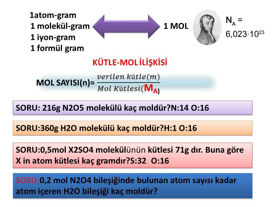 1atom-gram 1 molekül-gram 1 MOL 1 iyon-gram 1 formül gram KÜTLE-MOL İLİŞKİSİ SORU: 216g N2O5 molekülü kaç moldür?N:14 O:16 SORU:360g H2O molekülü kaç moldür?H:1 O:16 SORU:0,5mol X2SO4 molekülünün kütlesi 71g dır.