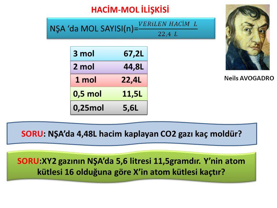 SORU: NŞA'da 44,8L hacim kaplayan A2B gazının kütlesi 88gramdır.