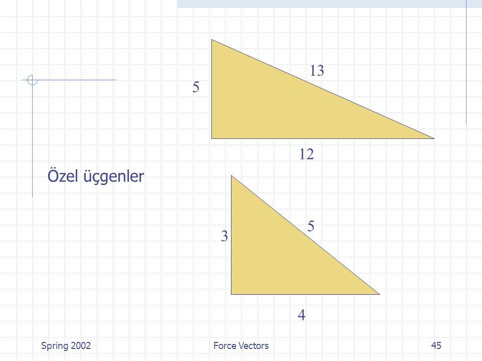 Spring 2002Force Vectors45 5 12 13 3 4 5 Özel üçgenler