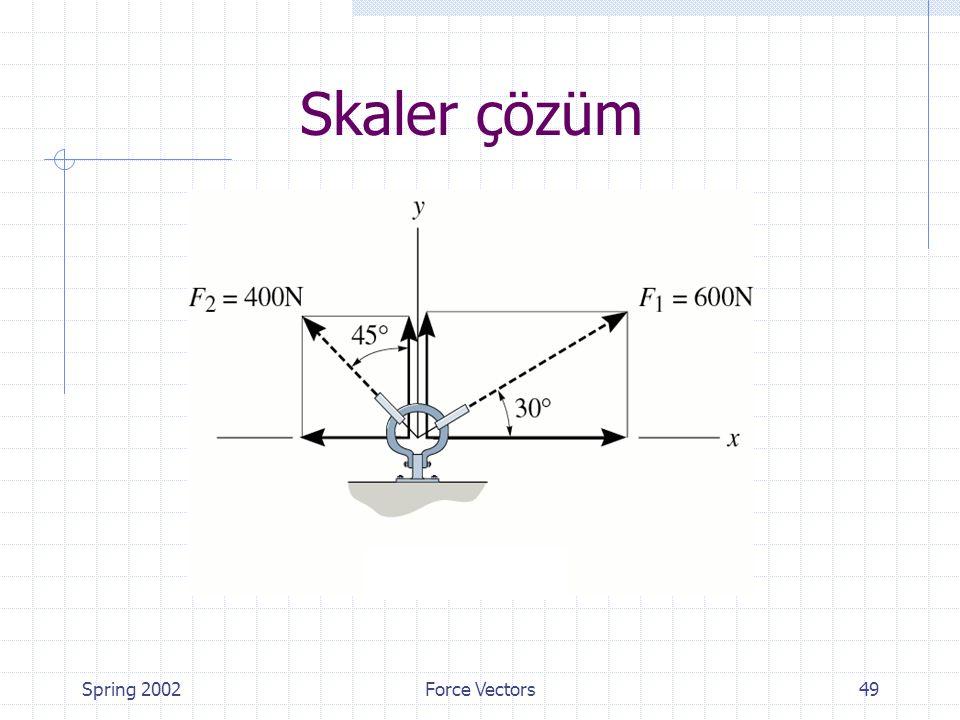 Spring 2002Force Vectors49 Skaler çözüm