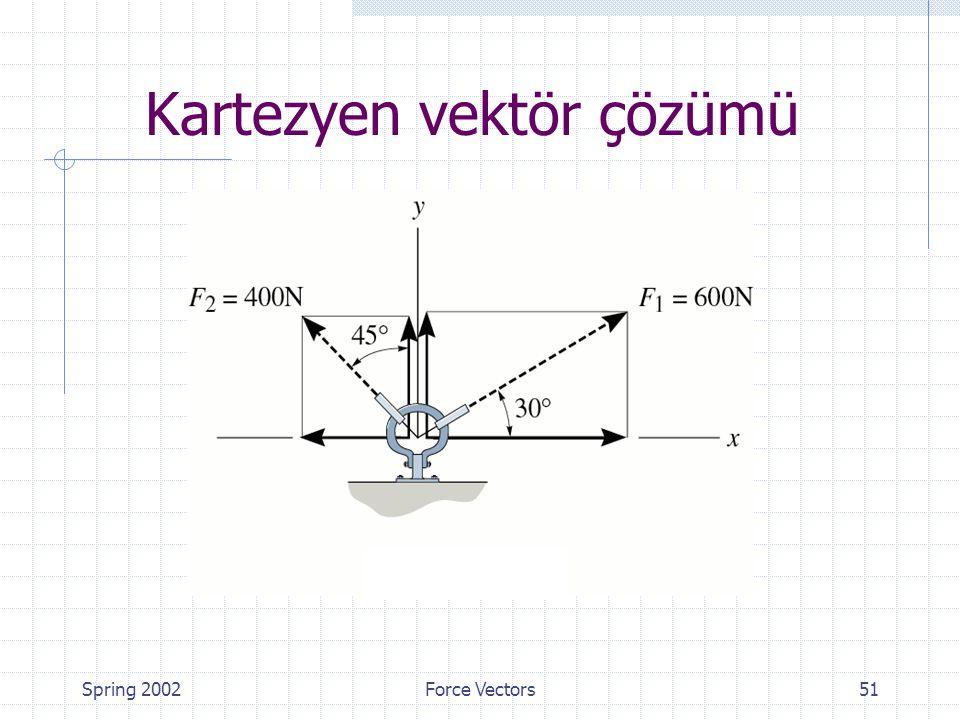 Spring 2002Force Vectors51 Kartezyen vektör çözümü