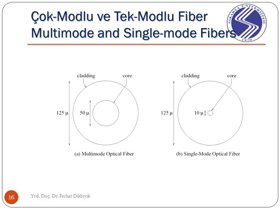 Fiberin Sayısal Aralığı Numerical Aperture of a Fiber Yrd. Doç. Dr. Ferhat Dikbıyık 15 N N n 1 n 2 n 1 n 2 > Kritik açı  c (tipik olarak  c = 12°) C