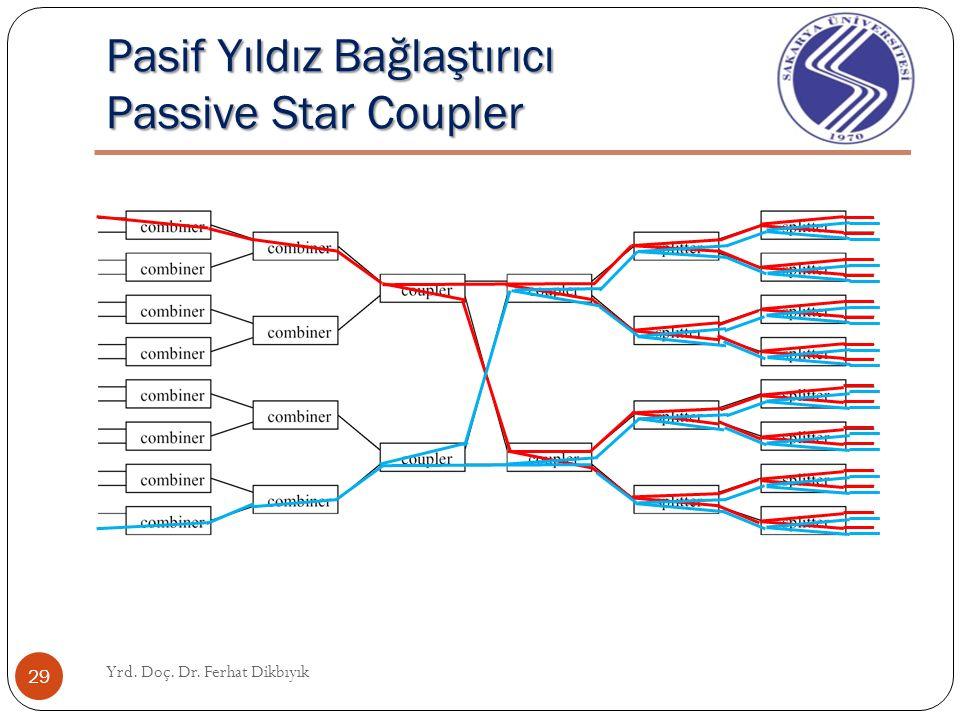 Pasif Yıldız Bağlaştırıcı Passive Star Coupler Yrd. Doç. Dr. Ferhat Dikbıyık 28
