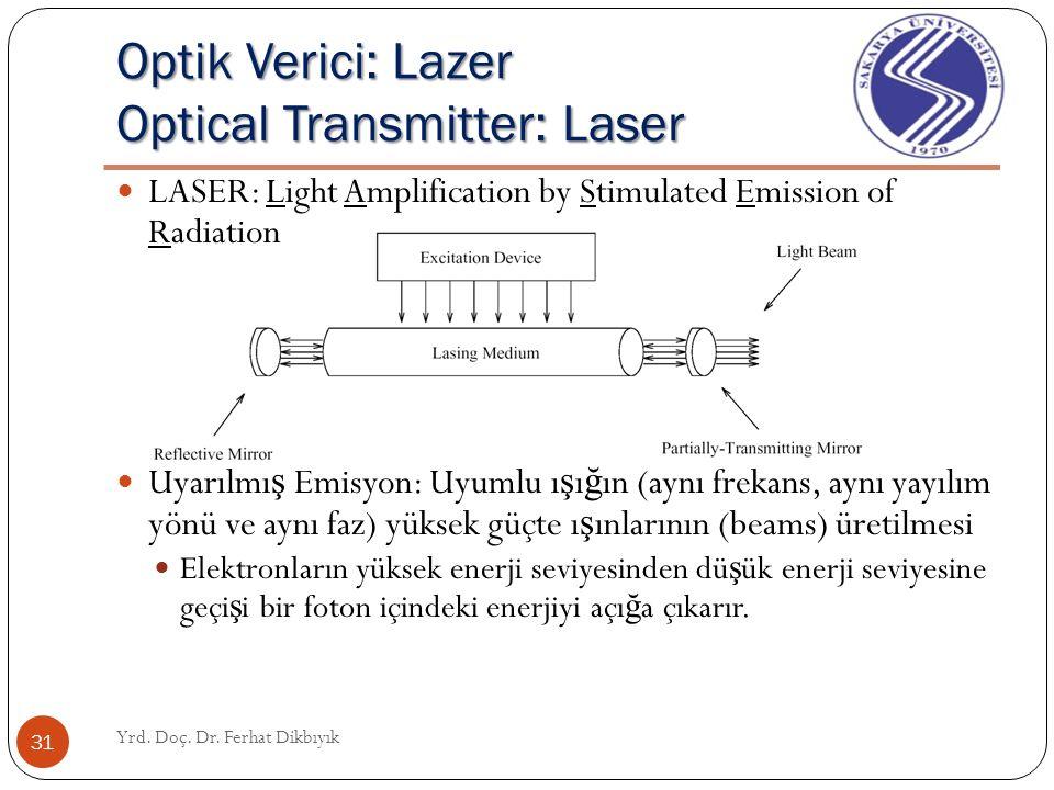 Bir WDM iletim sisteminin blok diagramı Yrd. Doç. Dr. Ferhat Dikbıyık 30