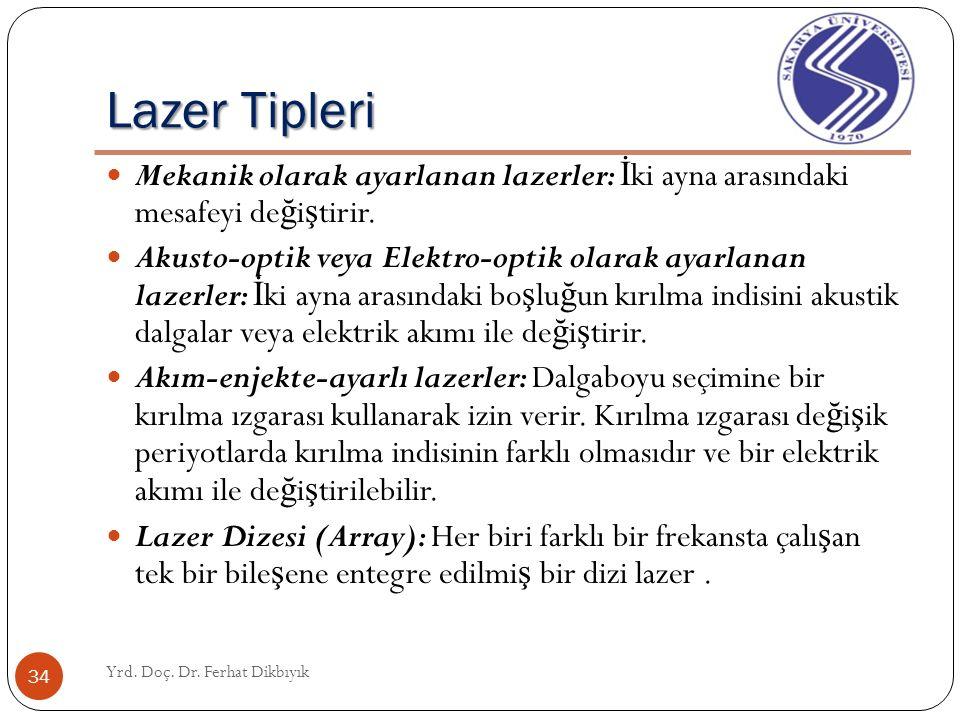Lazer Karakteristikleri (Laser Characteristics) Yrd. Doç. Dr. Ferhat Dikbıyık 33 Spektral çizgi geni ş li ğ i: laser tarafından üretilen ı ş ı ğ ın sp