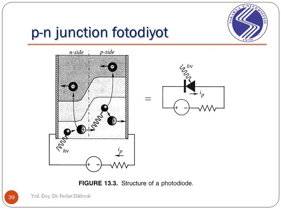 Optik Alıcılar ve Filtreler: Foto-algılama (Photodetection) Yrd. Doç. Dr. Ferhat Dikbıyık 38 Direk Algılama: Bir foto-algılayıcı gelen foton akımını b