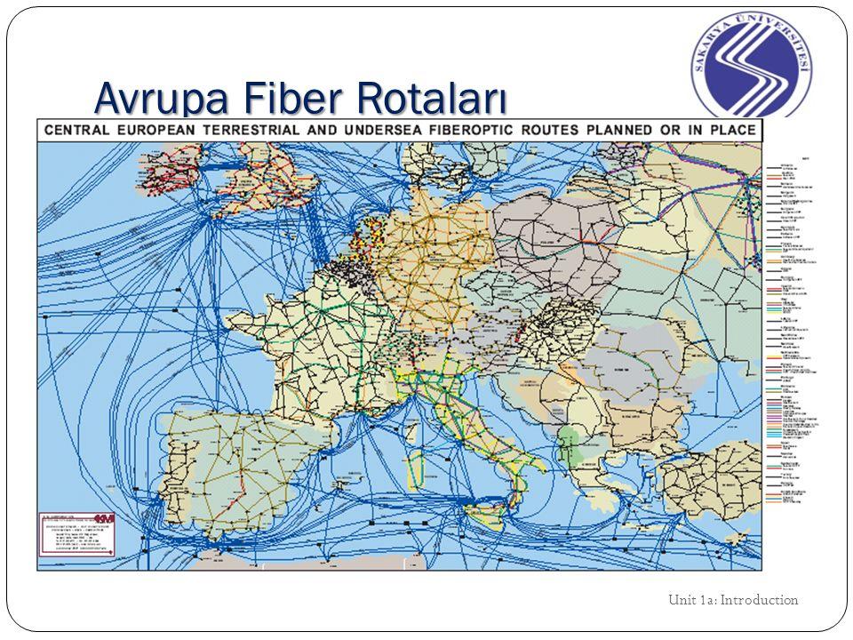 Unit 1a: Introduction Avrupa Fiber Rotaları